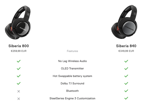 Steelseries Siberia 840 Dolby 71 Bluetooth Extra Aksik Wireless Hirdets Rszletei